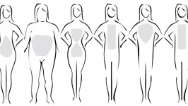 Le Forme del Corpo Femminile - Female Body Shapes
